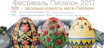 Всеукраїнський фестиваль писанок 2017