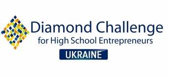 Командный конкурс бизнес проектов для старшеклассников