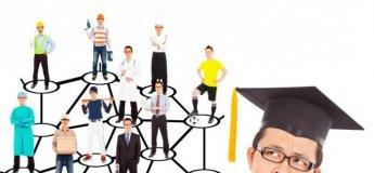 ПРОФОРИЕНТАЦИЯ или как выбрать профессию будущего